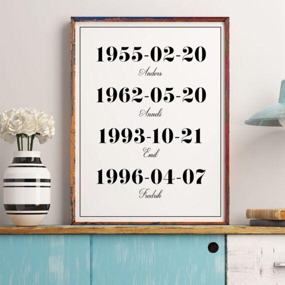 Familjens födelsedatum poster