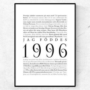 årtalsposter 1996 poster