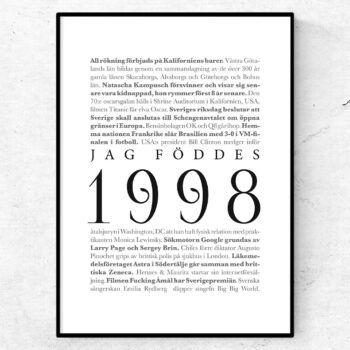 årtalsposter 1998 poster