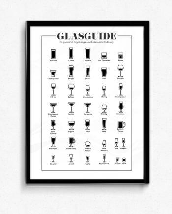 glasguide poster guide glas vin öl