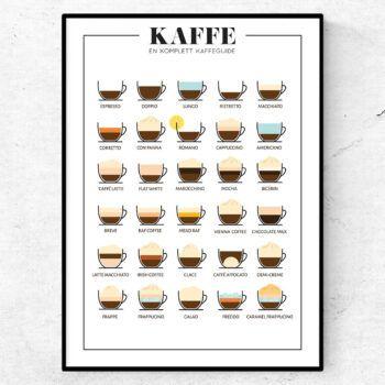kaffeguide poster kaffesorter tavla